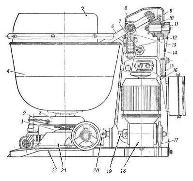 Схема будови тістозамішувача ТММ-1М